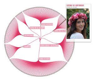 flores_en_el_columpio
